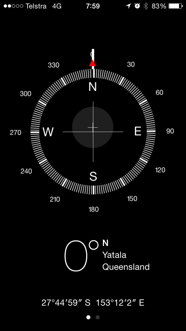Rivermount College GPS coordinates